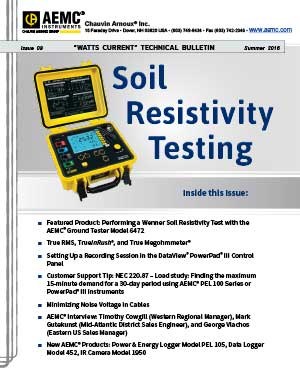 Performing a Wenner Soil Resistivity Test with the AEMC® Ground Tester Model 6472